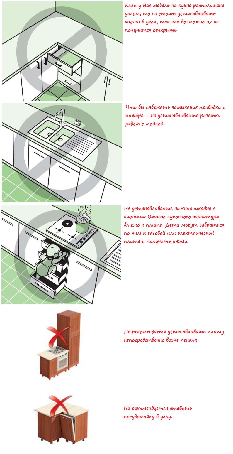 Модульна кухня Модест Garant Kuhni_sovety_ne_rekomend_big_4-4